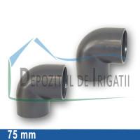 Cot PVC 75 x 75 mm (lipire) - PLP;